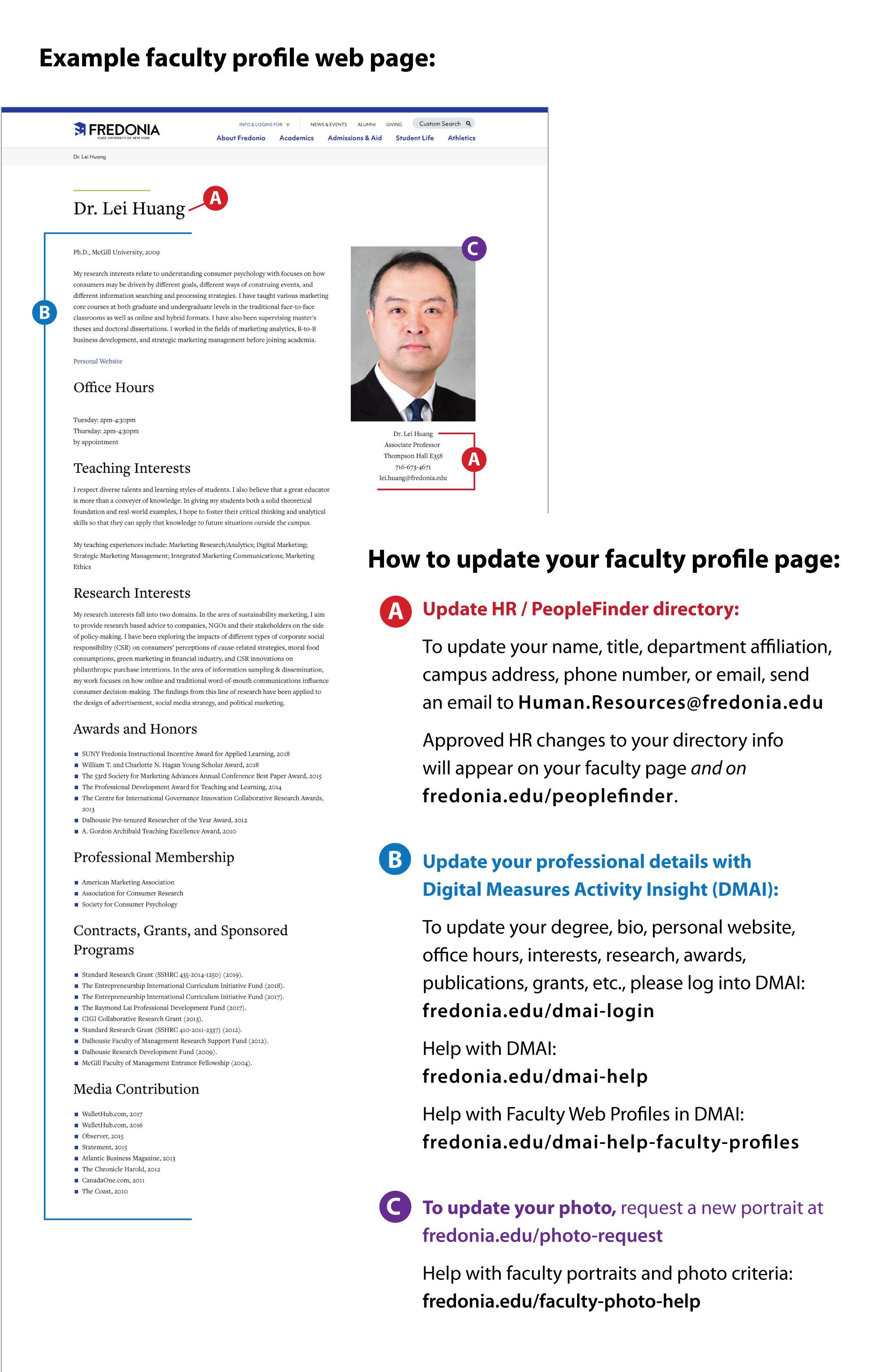 Sample faculty web profile