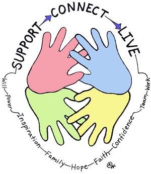 logo for support group